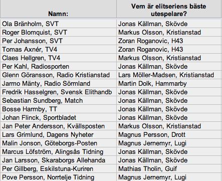 Kiel jagar norsk storstjarna