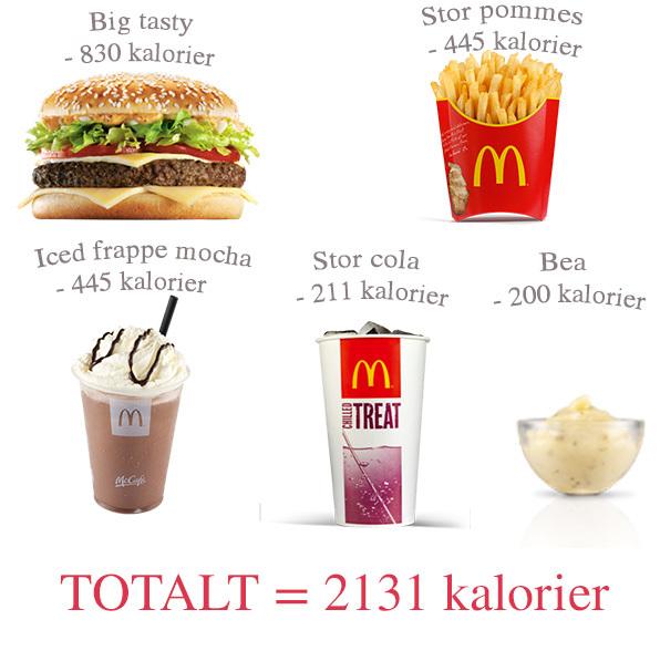 hur många kalorier