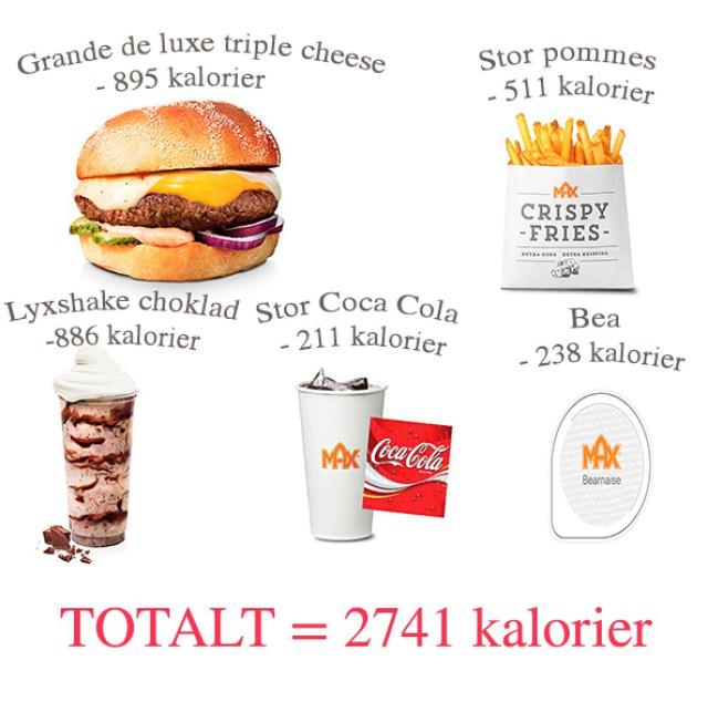 hur mycket kalorier innehåller