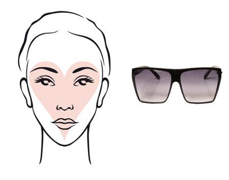 Guide  Så väljer du de perfekta solglasögonen för din ansiktsform 2a7d88f28b9c7