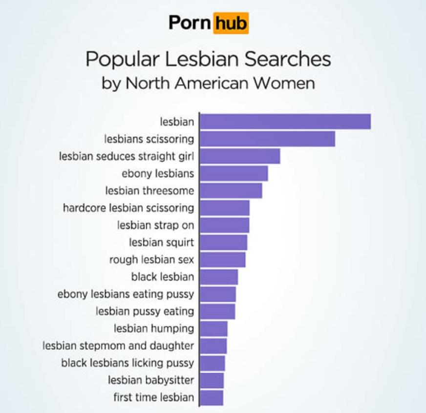 sex massage teknik